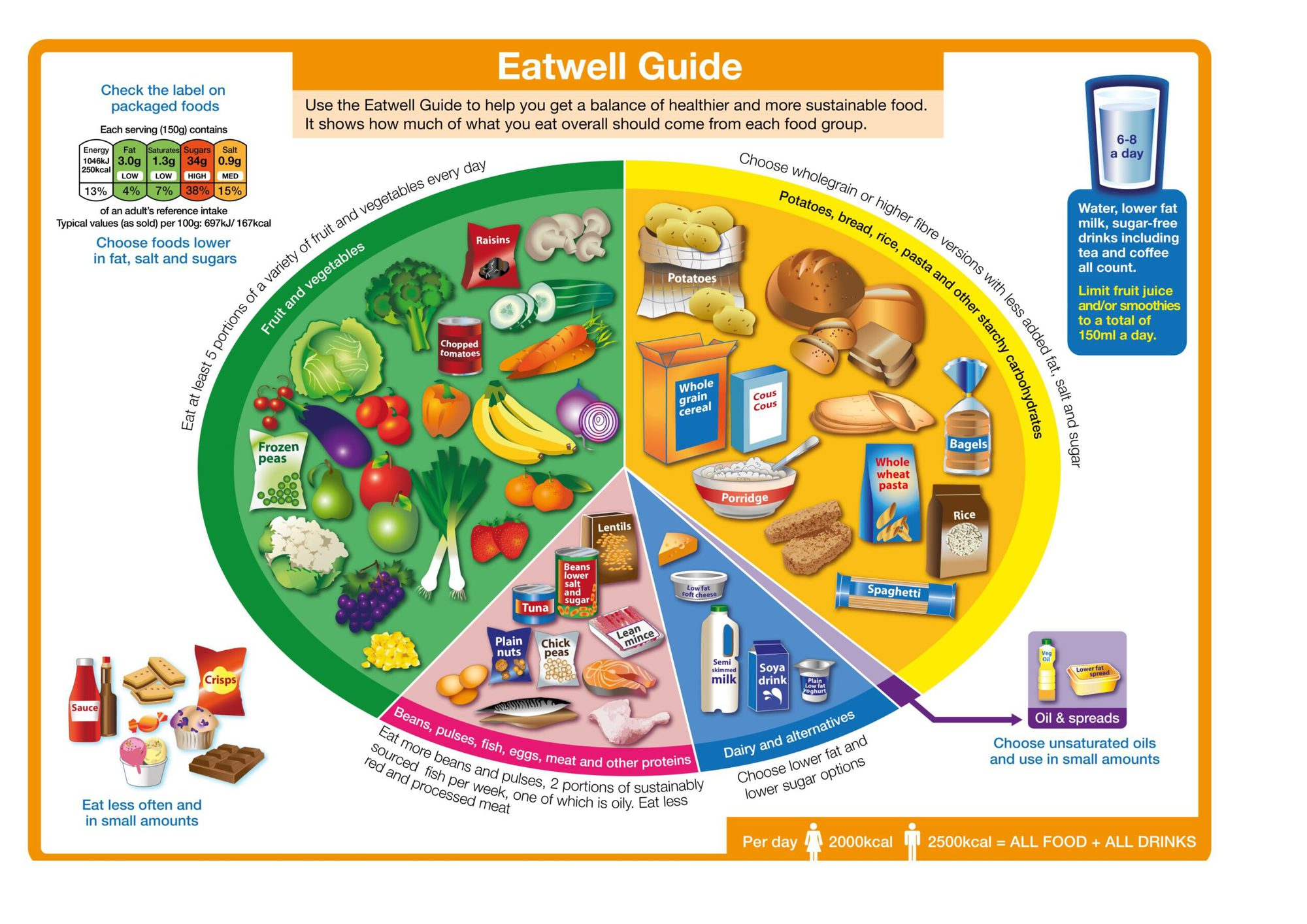 eat well guide-page-001
